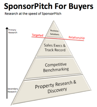 ForBuyers